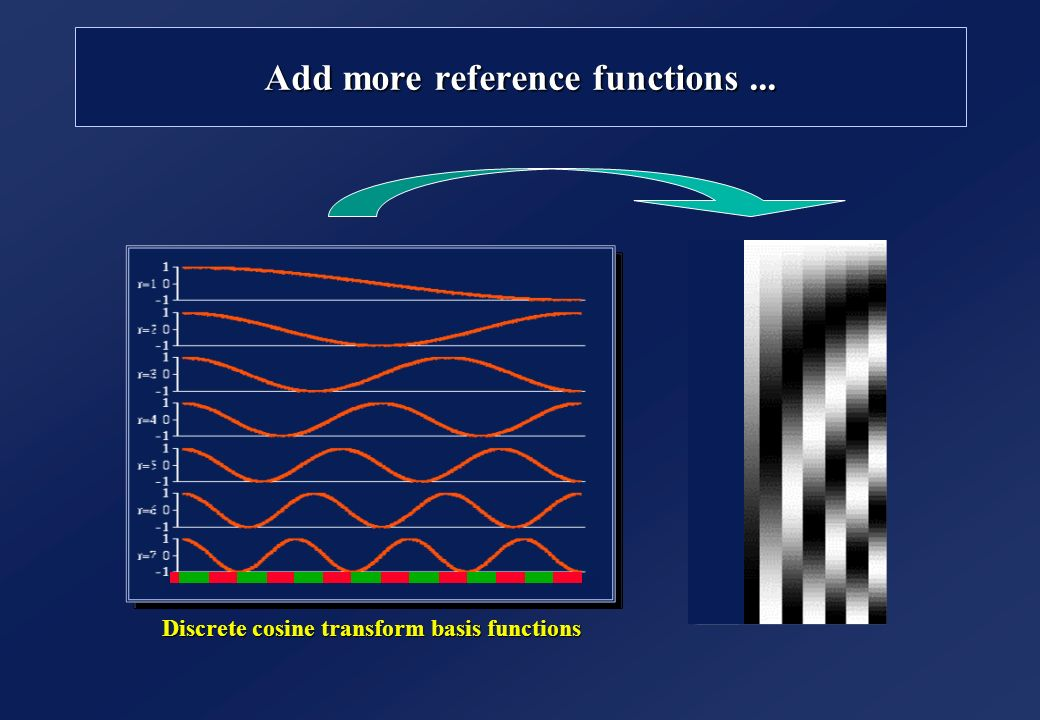 Add more reference functions ...