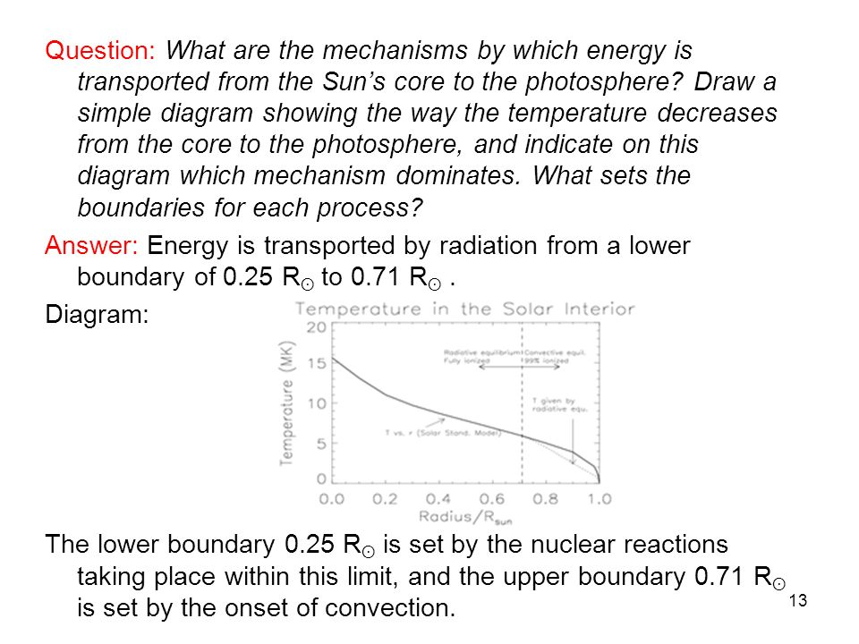 Question: What are the mechanisms by which energy is transported from the Sun's core to the photosphere.
