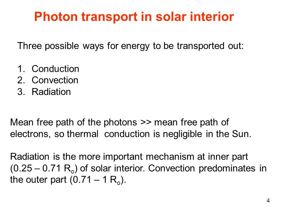 Photon transport in solar interior