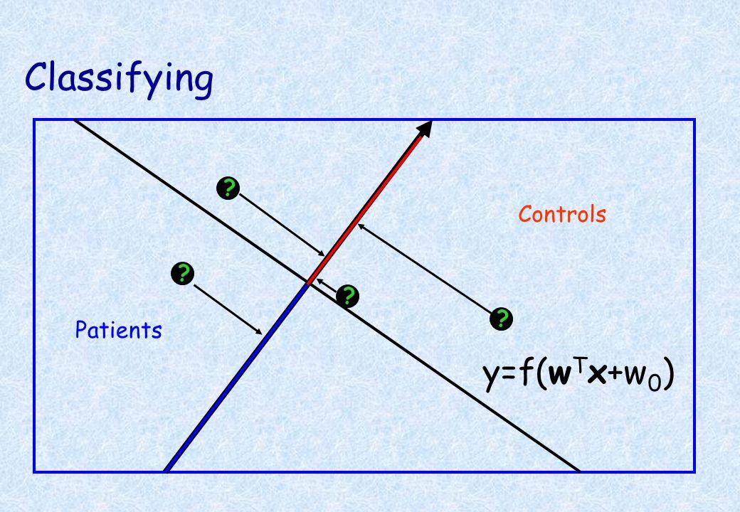 Classifying Controls Patients y=f(wTx+w0)