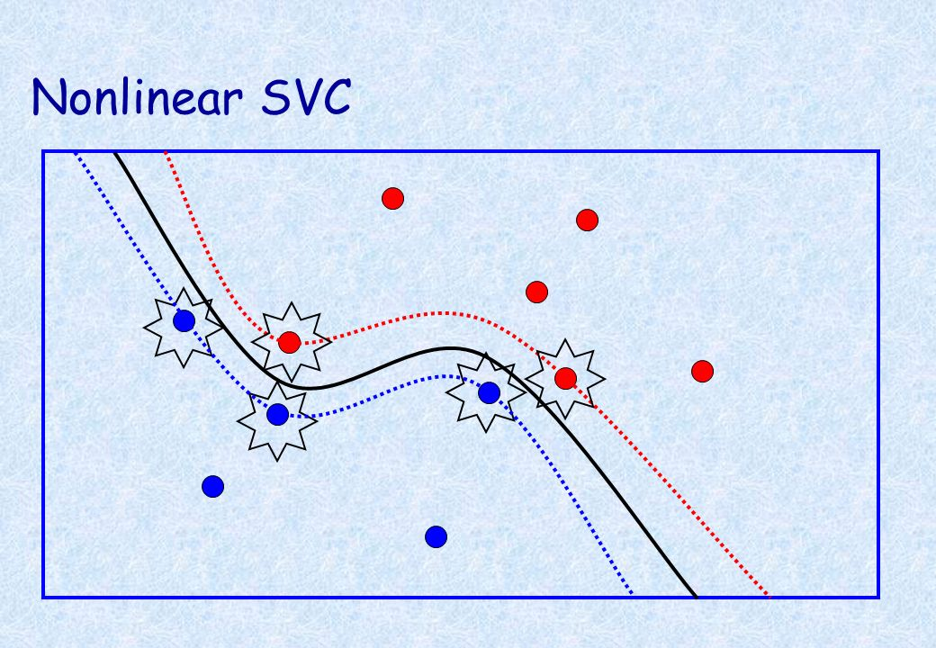Nonlinear SVC
