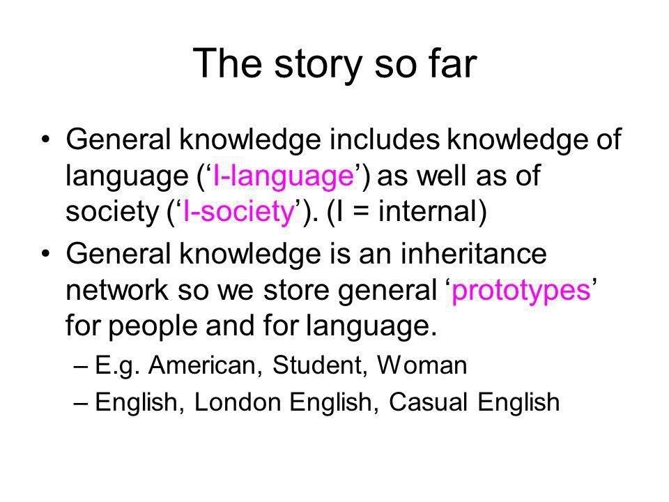 The story so far General knowledge includes knowledge of language ('I-language') as well as of society ('I-society'). (I = internal)