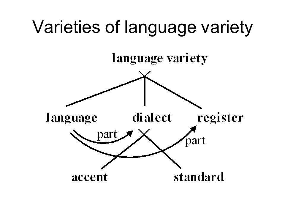 Varieties of language variety