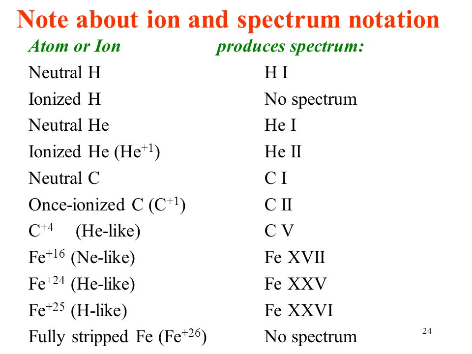 Note about ion and spectrum notation