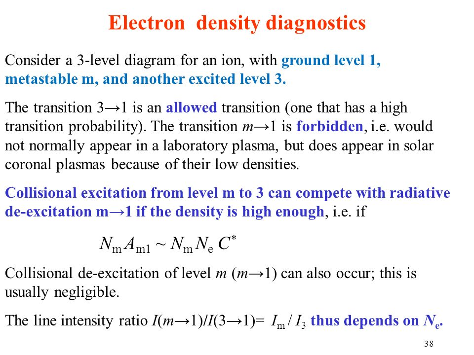 Electron density diagnostics