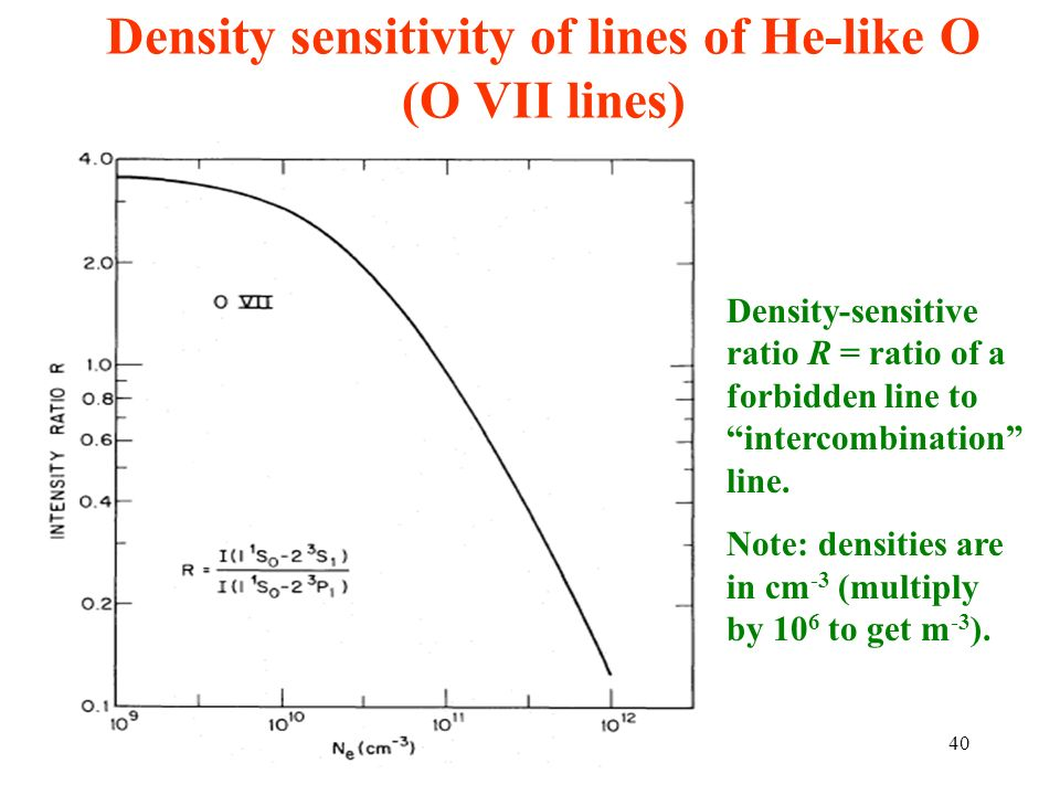 Density sensitivity of lines of He-like O (O VII lines)
