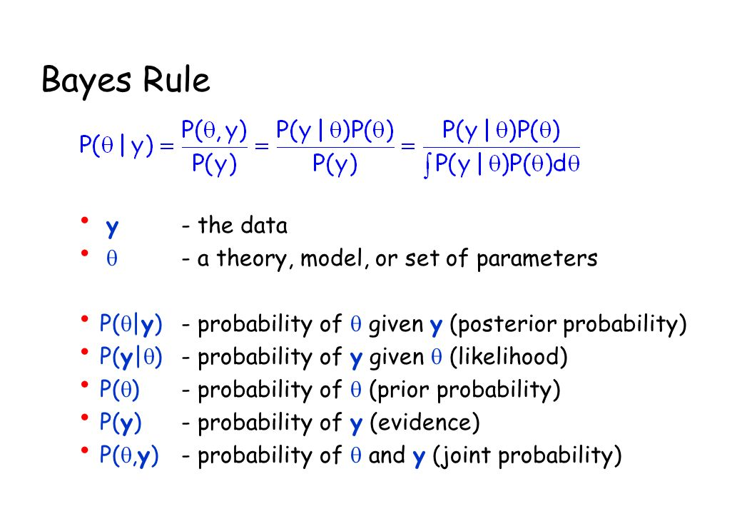 Bayes Rule y - the data q - a theory, model, or set of parameters