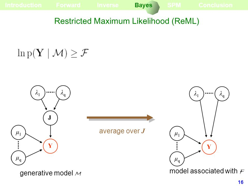 Restricted Maximum Likelihood (ReML)