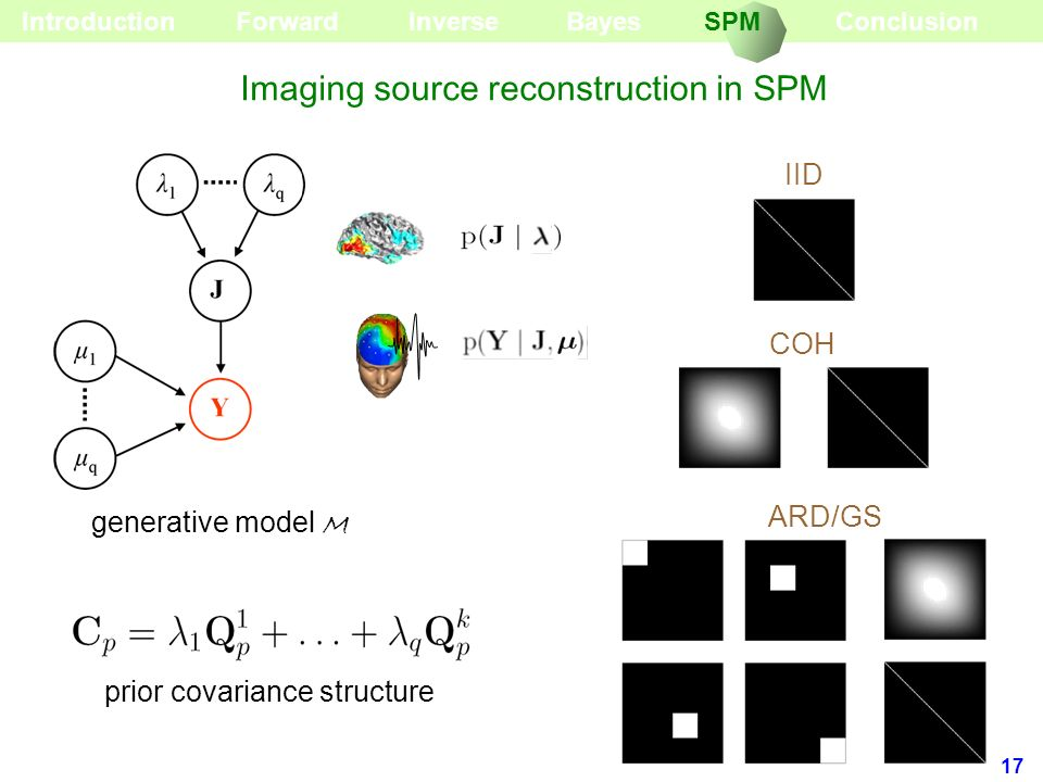 Imaging source reconstruction in SPM