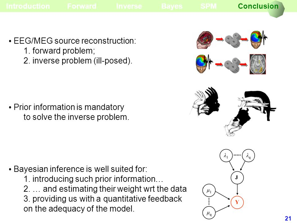 • EEG/MEG source reconstruction: 1. forward problem;