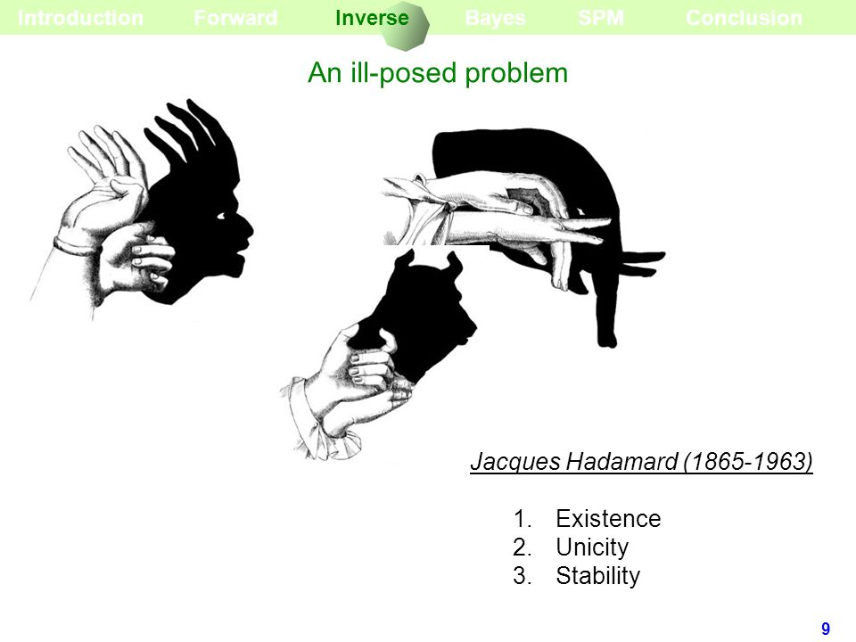 An ill-posed problem Jacques Hadamard ( ) Existence Unicity