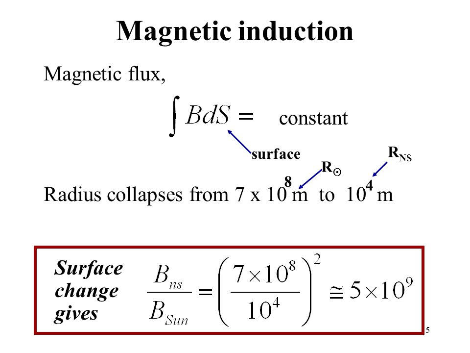 Magnetic induction Magnetic flux, constant