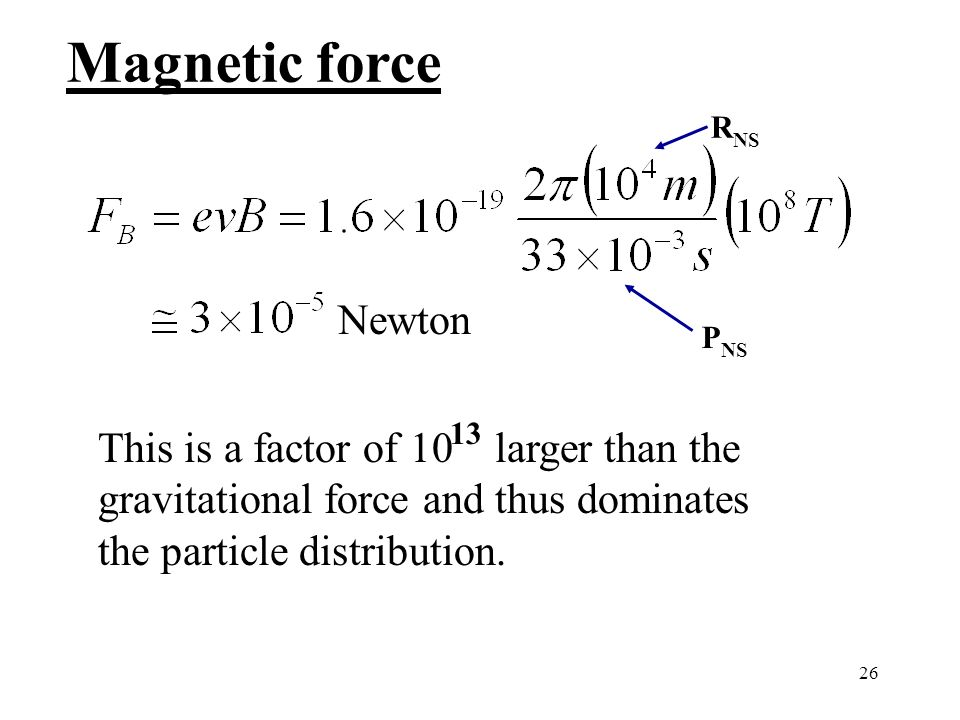 Magnetic force RNS. Newton. PNS. 13.