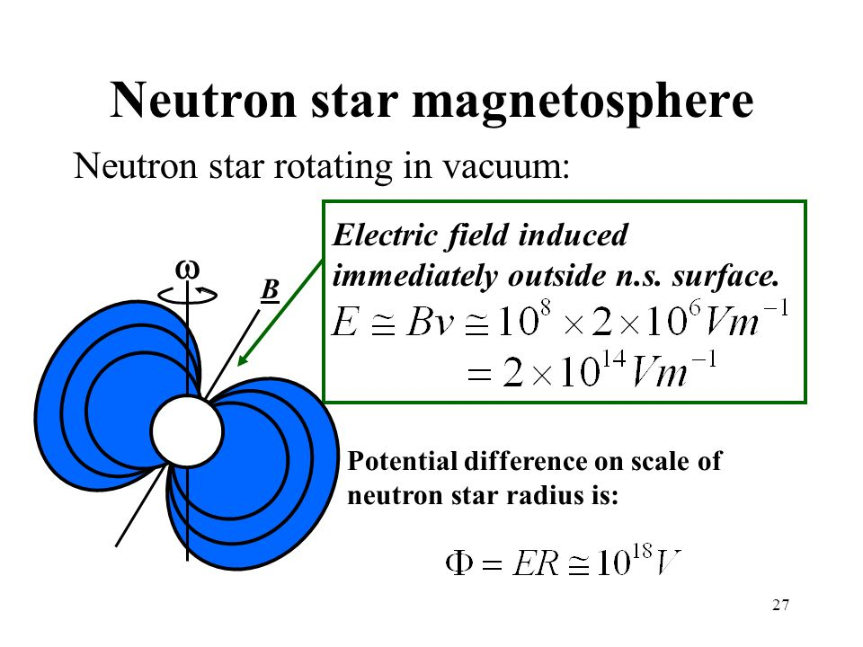 Neutron star magnetosphere