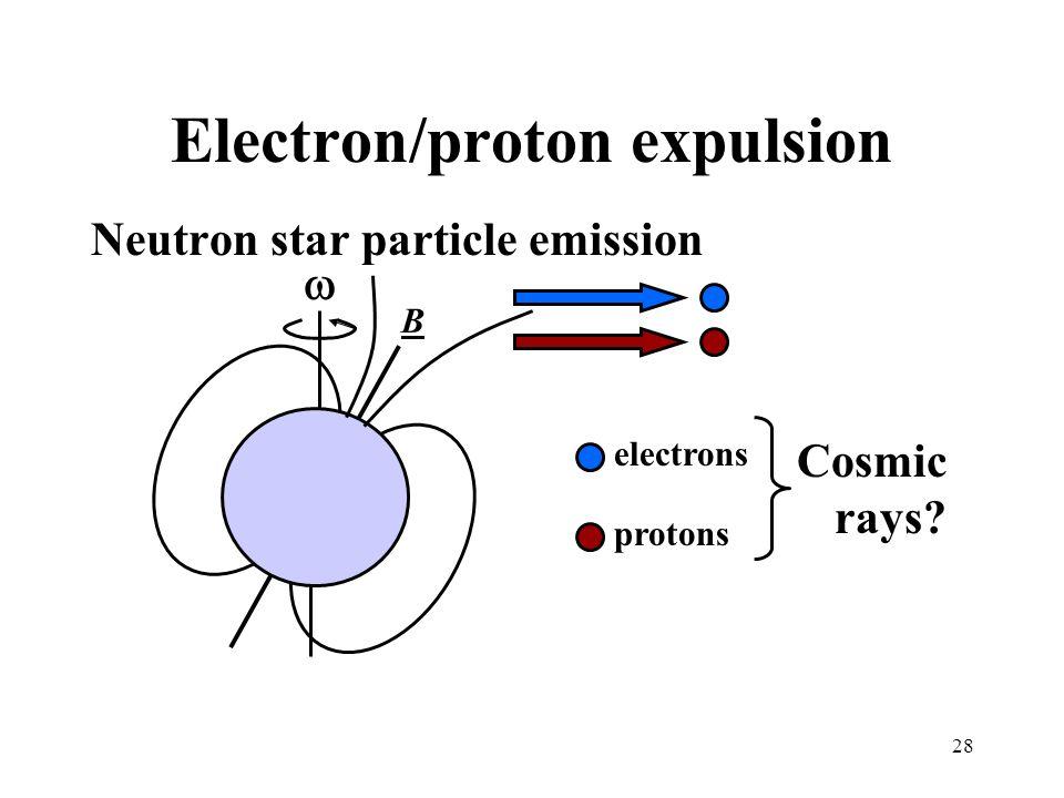 Electron/proton expulsion