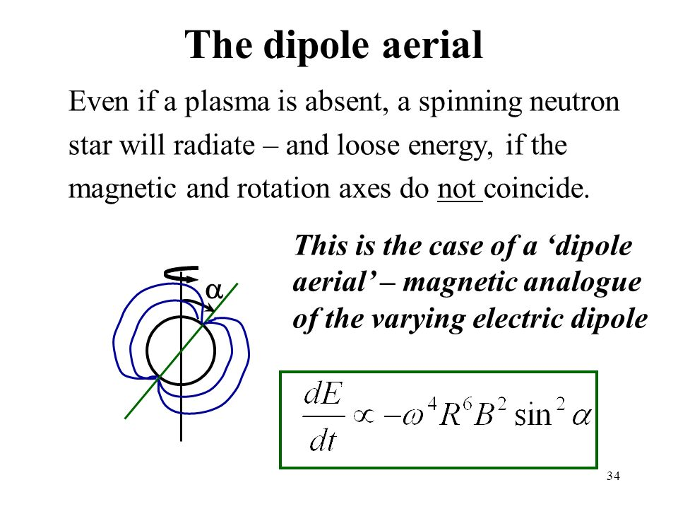 The dipole aerial Even if a plasma is absent, a spinning neutron