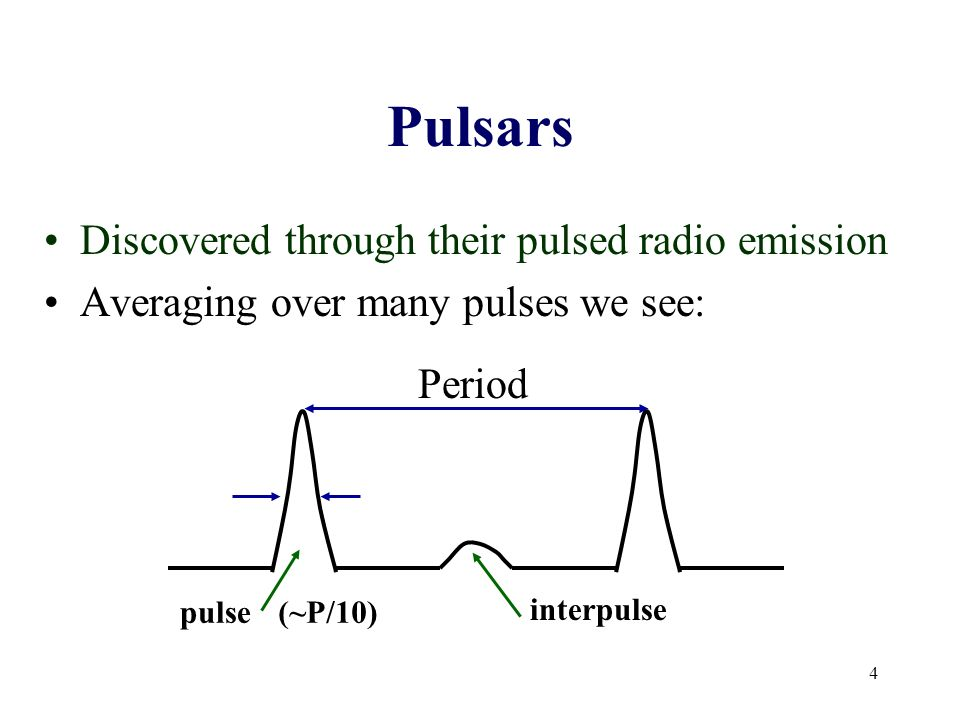 Pulsars Discovered through their pulsed radio emission