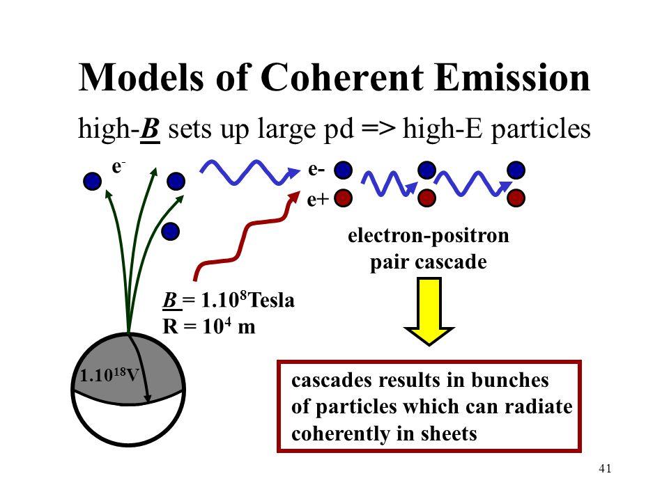 Models of Coherent Emission