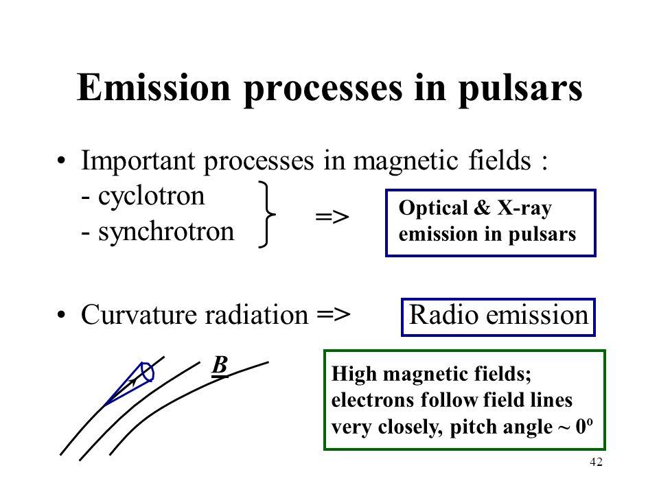 Emission processes in pulsars