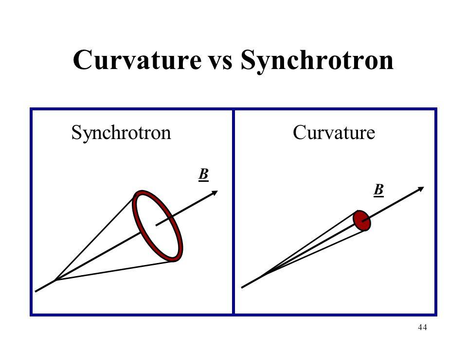 Curvature vs Synchrotron