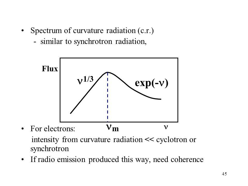 n exp(-n) n Spectrum of curvature radiation (c.r.)