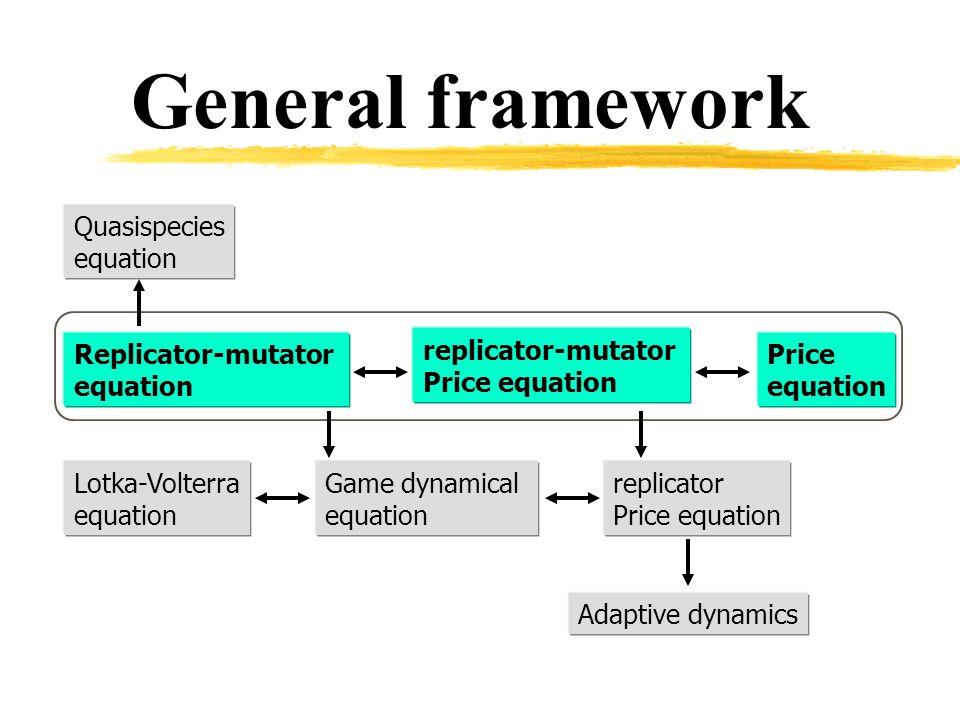 General framework Quasispecies equation Replicator-mutator equation