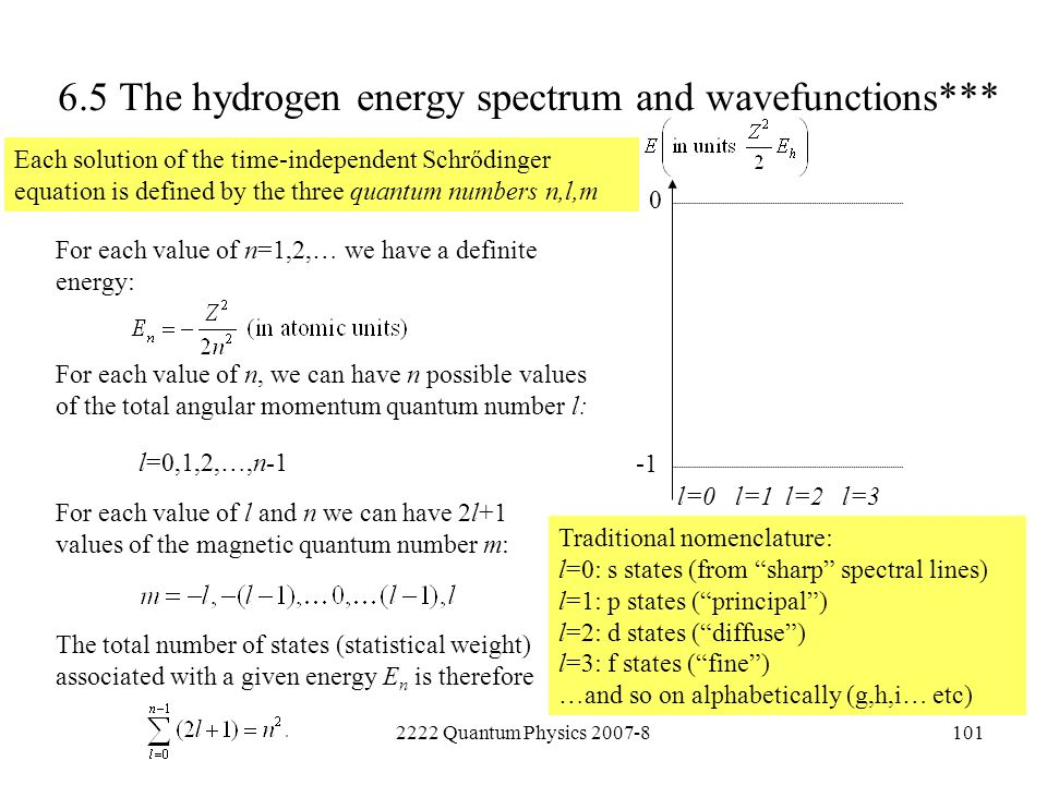 6.5 The hydrogen energy spectrum and wavefunctions***