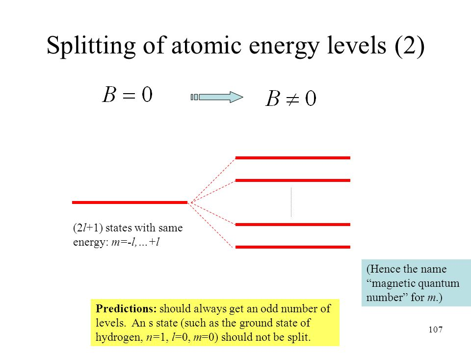 Splitting of atomic energy levels (2)