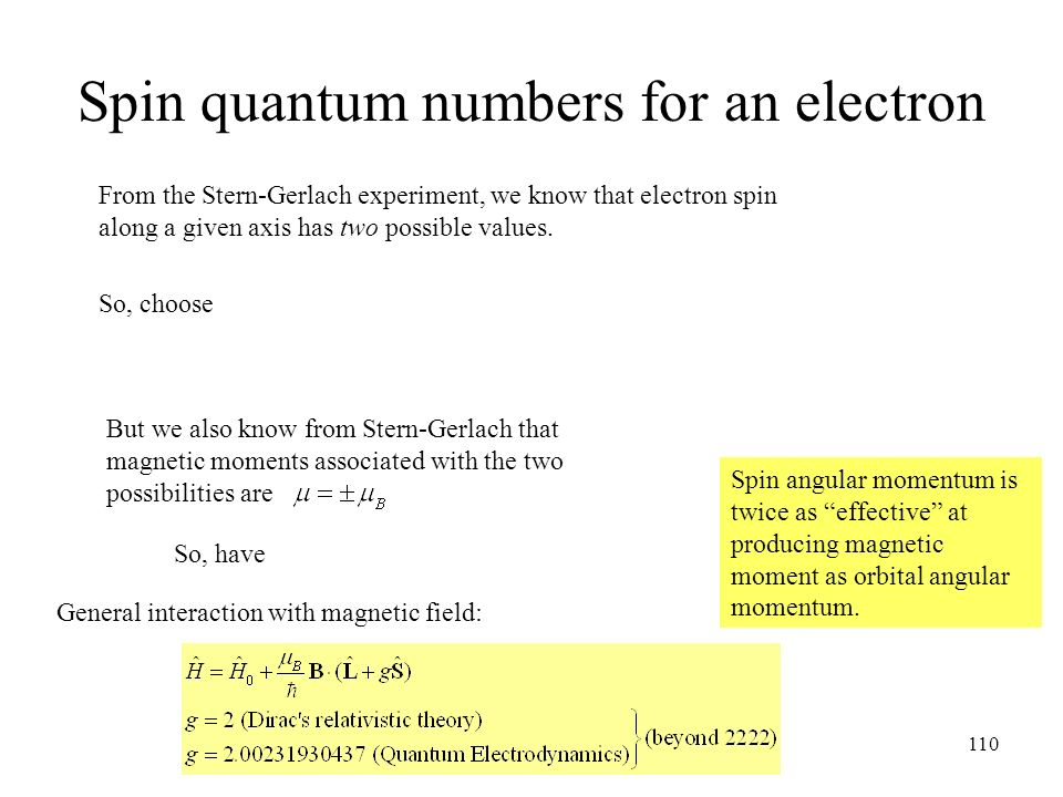 Spin quantum numbers for an electron