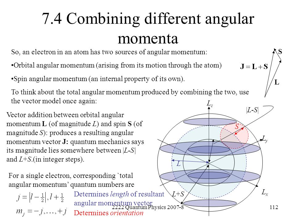 7.4 Combining different angular momenta