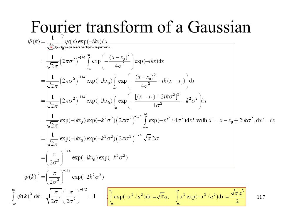 Fourier transform of a Gaussian