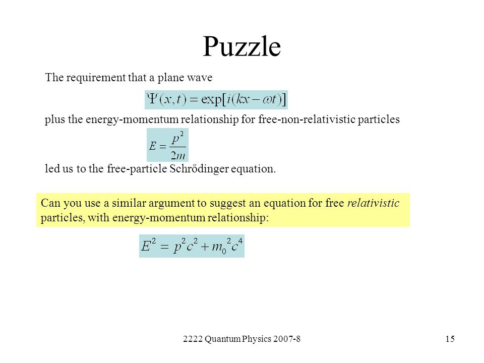 Puzzle The requirement that a plane wave