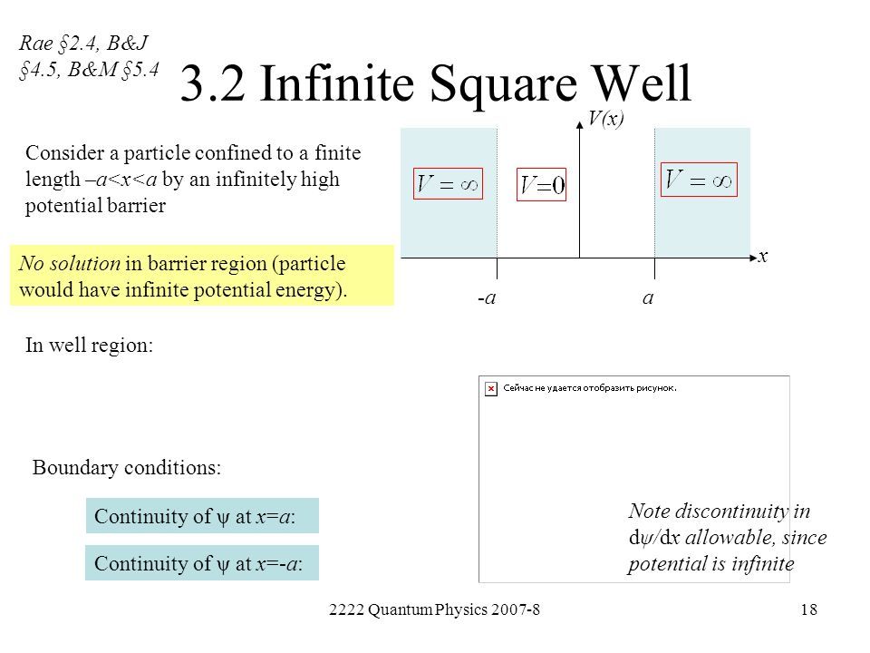 3.2 Infinite Square Well Rae §2.4, B&J §4.5, B&M §5.4 V(x)