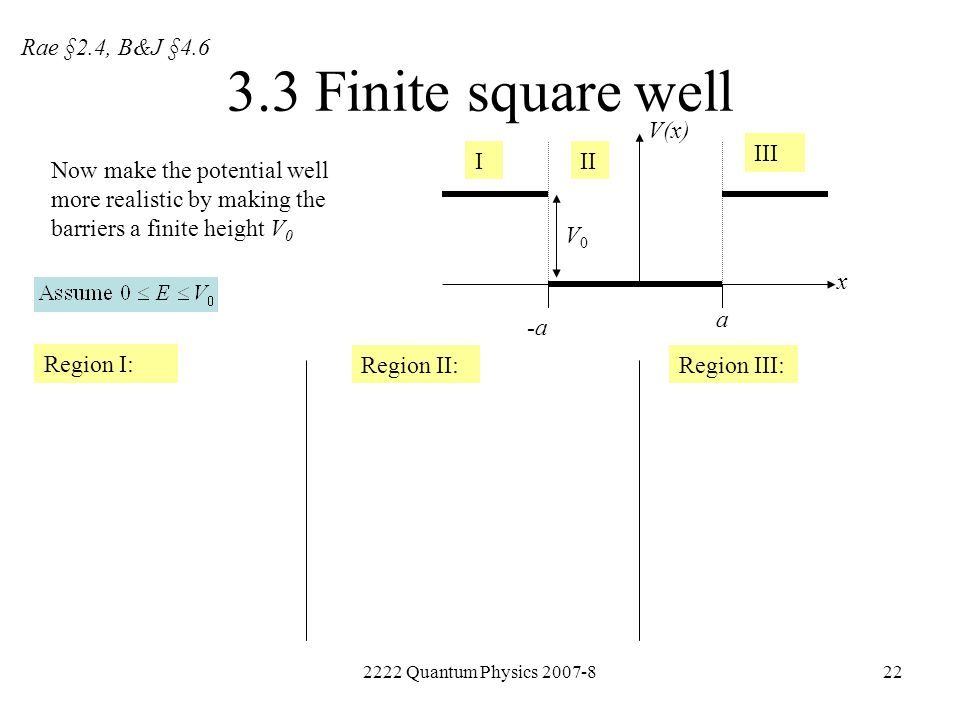3.3 Finite square well Rae §2.4, B&J §4.6 V(x) x -a a V0 I II III
