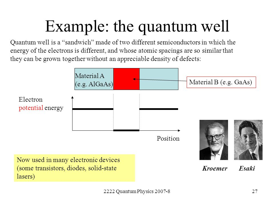 Example: the quantum well