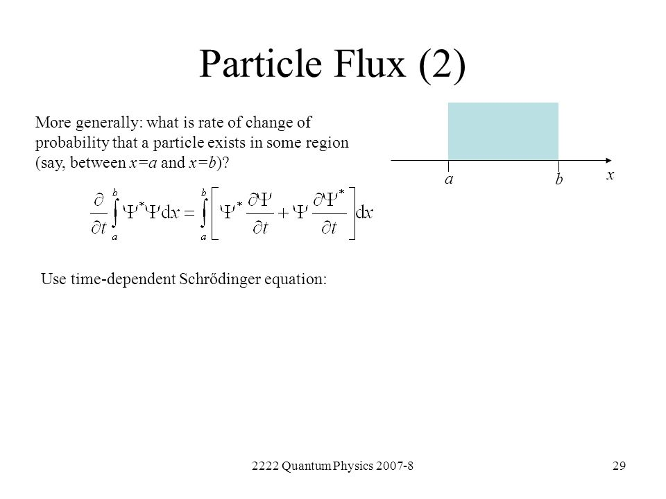 Particle Flux (2) x. a. b. More generally: what is rate of change of probability that a particle exists in some region (say, between x=a and x=b)