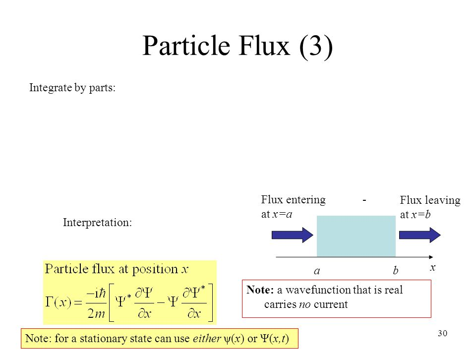 Particle Flux (3) Integrate by parts: Flux entering at x=a -