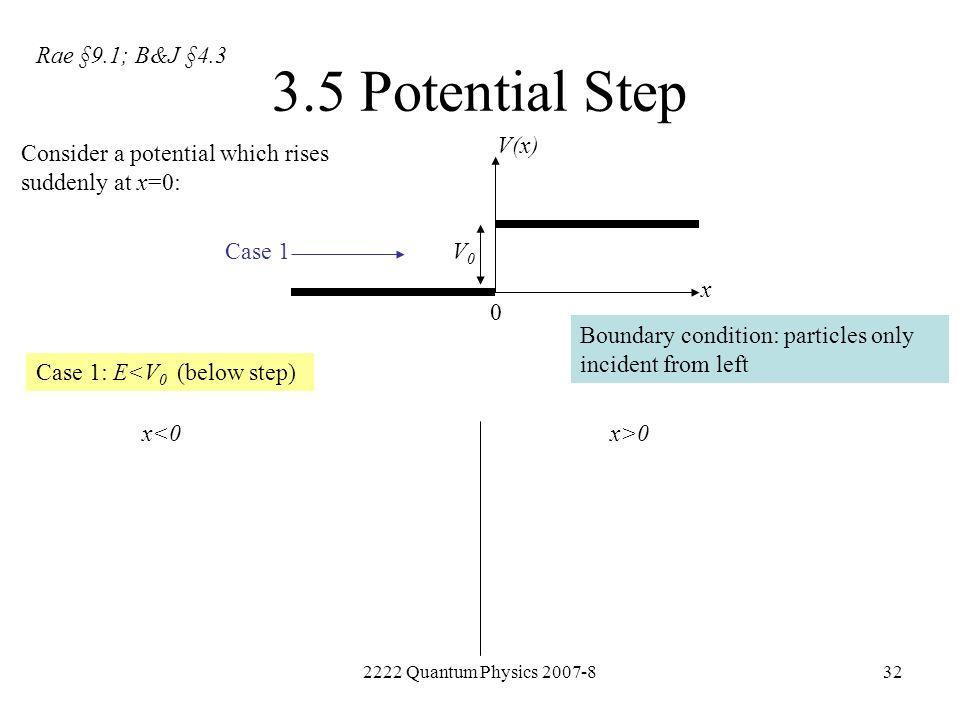 3.5 Potential Step Rae §9.1; B&J §4.3 V(x)