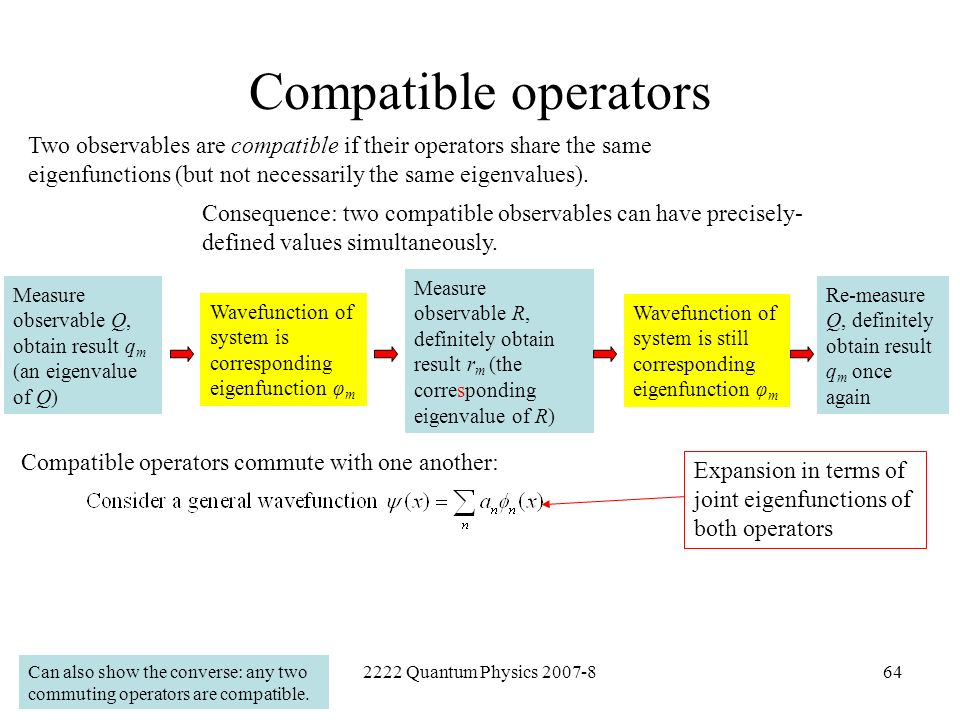 Compatible operatorsTwo observables are compatible if their operators share the same eigenfunctions (but not necessarily the same eigenvalues).