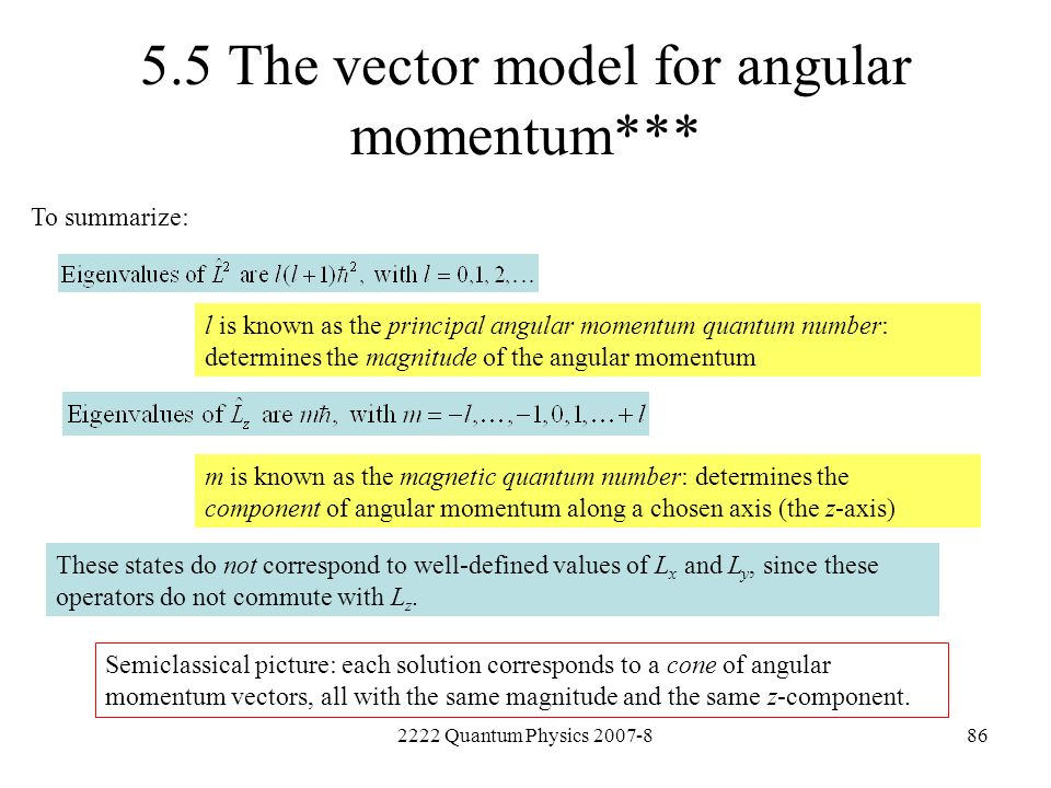 5.5 The vector model for angular momentum***