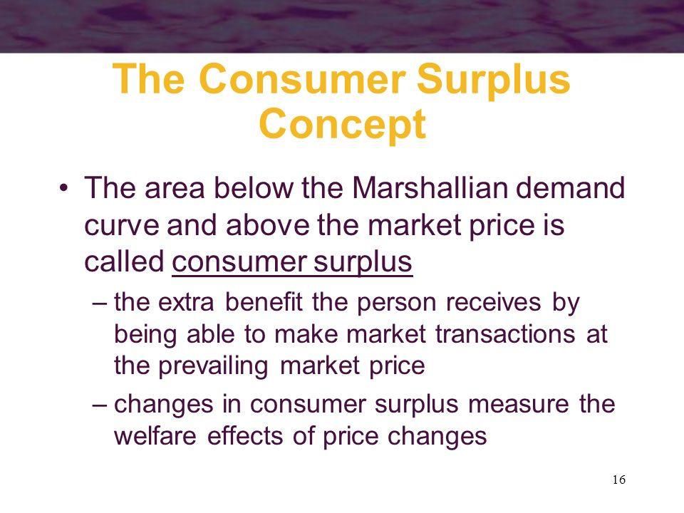The Consumer Surplus Concept