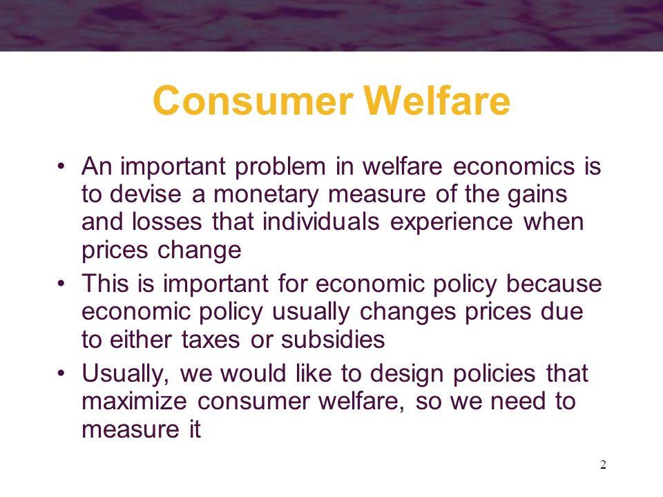 Consumer Welfare