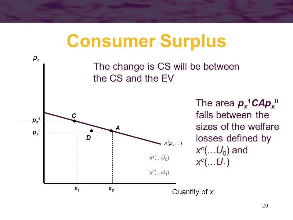 Consumer Surplus The change is CS will be between the CS and the EV