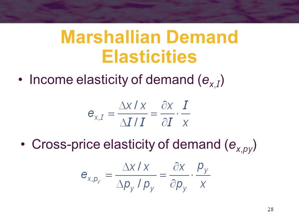 Marshallian Demand Elasticities