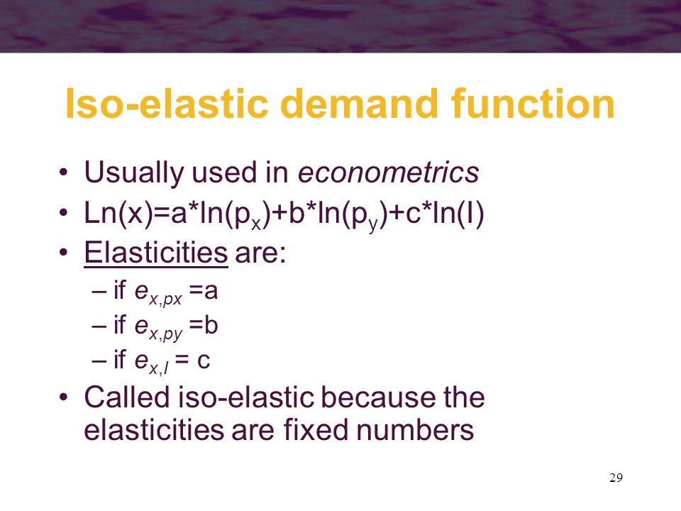 Iso-elastic demand function