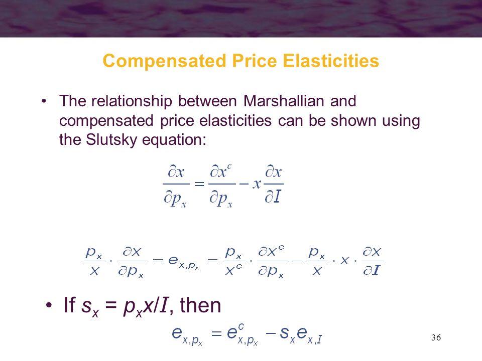 Compensated Price Elasticities