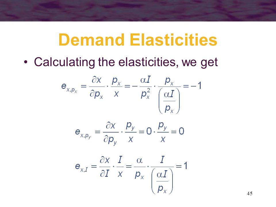 Demand Elasticities Calculating the elasticities, we get