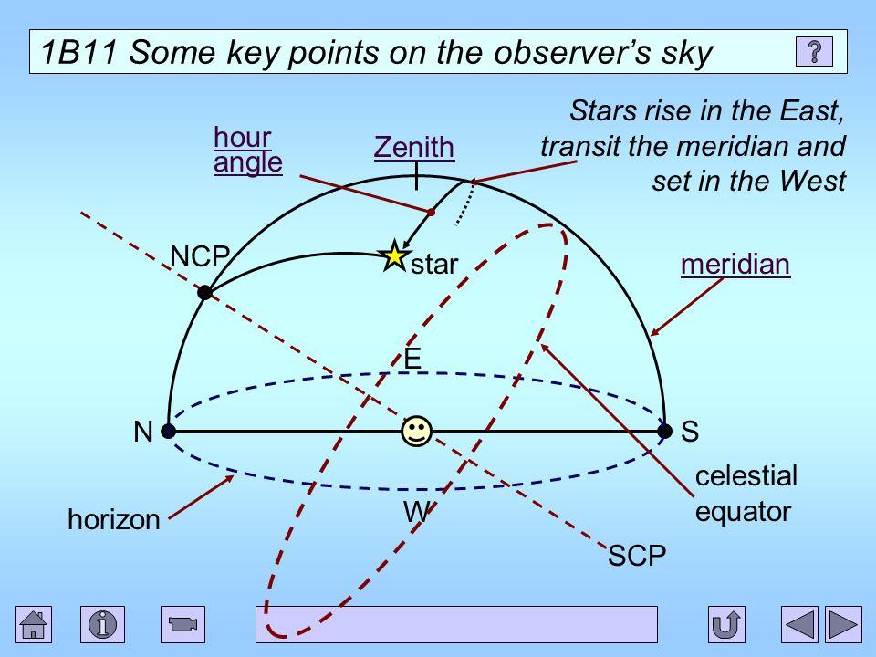 1B11 Some key points on the observer's sky