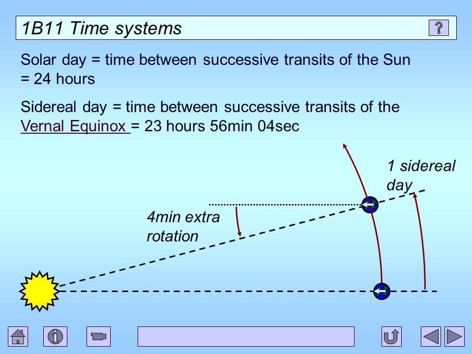1B11 Time systems Solar day = time between successive transits of the Sun = 24 hours.