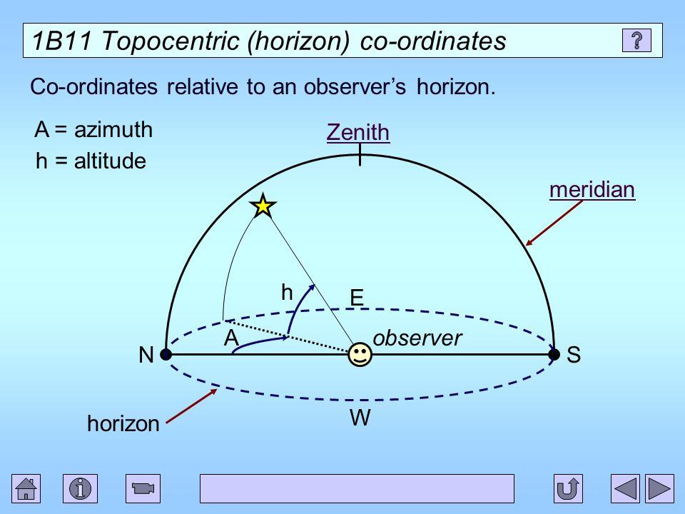 1B11 Topocentric (horizon) co-ordinates